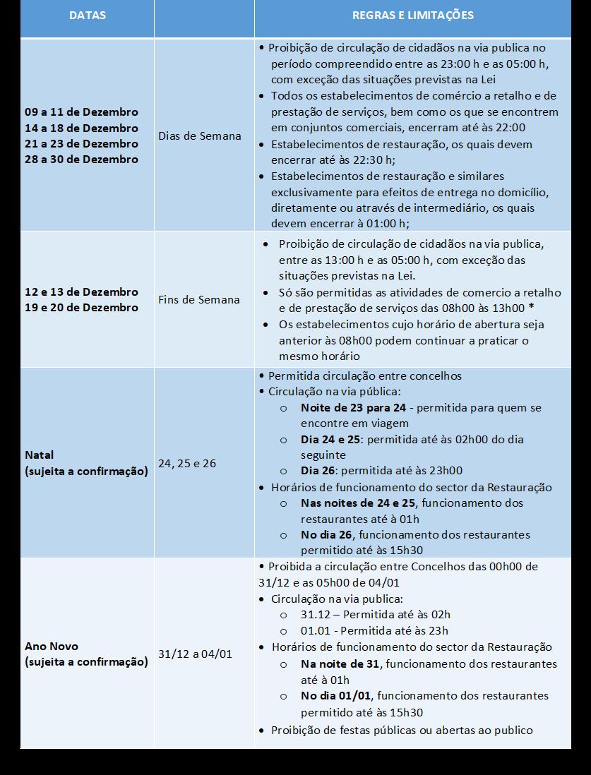 Calendário do Estado de Emergência
